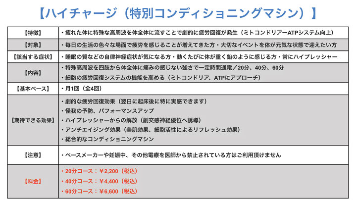 ・20分コース:¥2,000(+税) ・40分コース:¥4,000(+税) ・60分コース:¥6,000(+税)