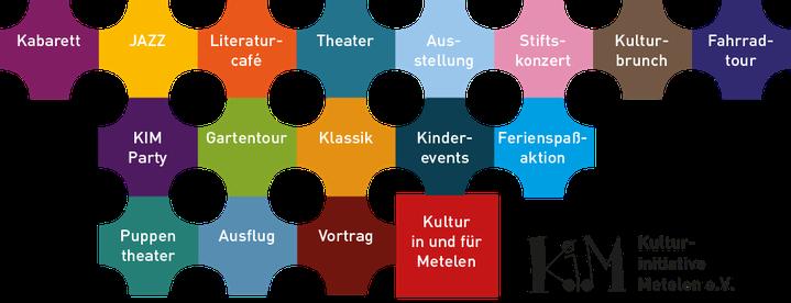 Logo mit Bildmarke und Text für Branding der KIM Metelen