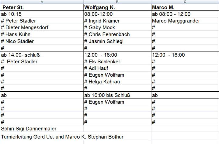 Arbeitsplan für den 18. Internationalen Hardtwald -Cup