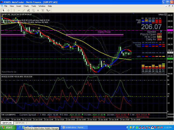 Forex market crash