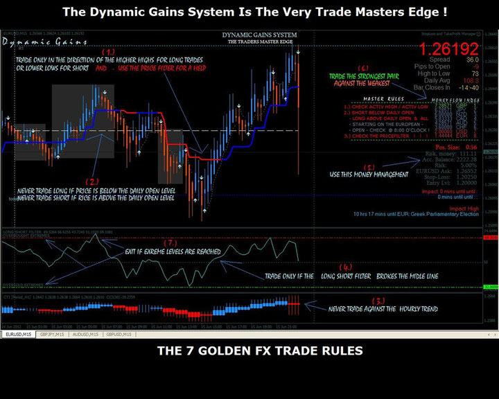 Forex gain code system free download