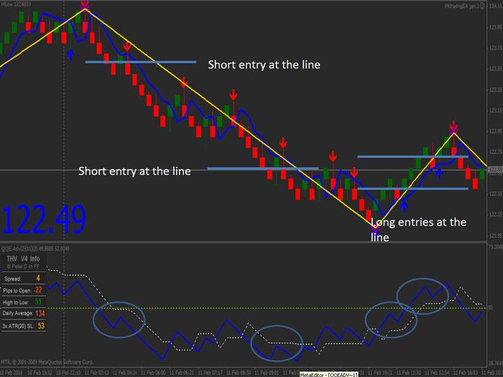 Traders Elite - Premium Forex Signalswidth=