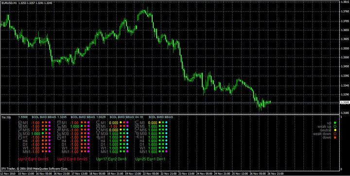 Free Signals Indicator Metatrader - Forex Strategies - Forex Resources - Forex Trading-free ...