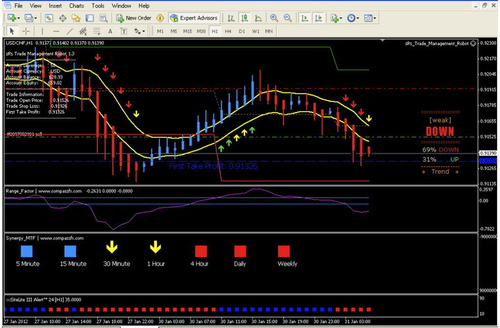 Forex 4 trade manager ea