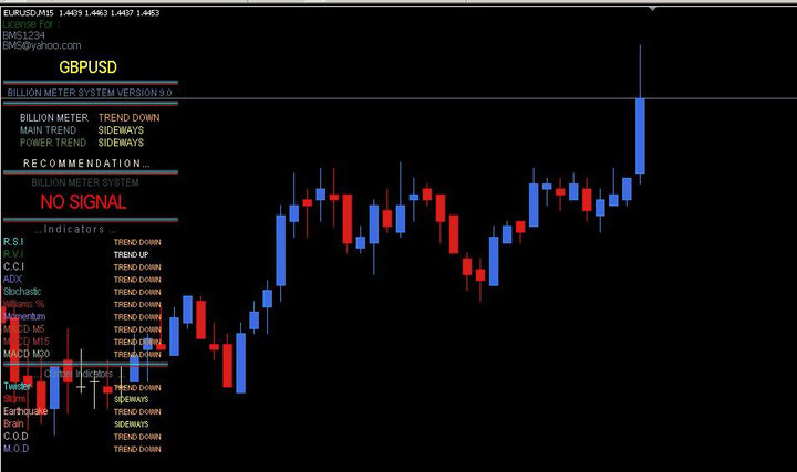 20 up up or down trading system free download