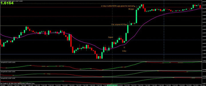 Forex re