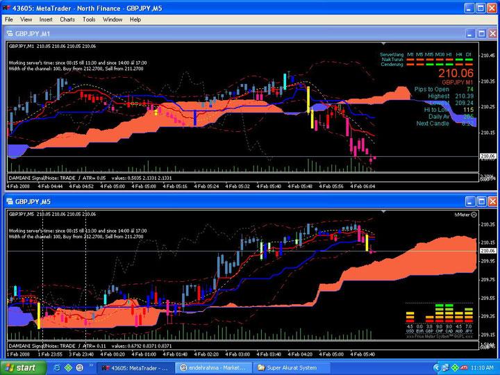 Symmetrical Triangle Breakout in Forex Trading - FxKeys com