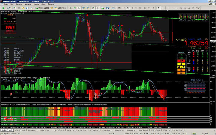 Trading system 15 min