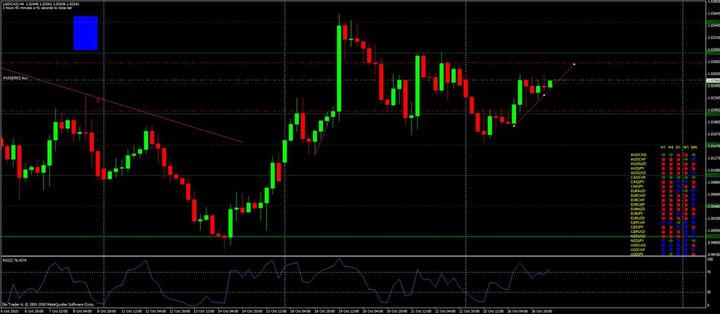 4h trading system cma