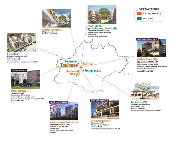 Carte des projets d'habitat participatif accompagnés par Faire Ville - accession de logement, appartement