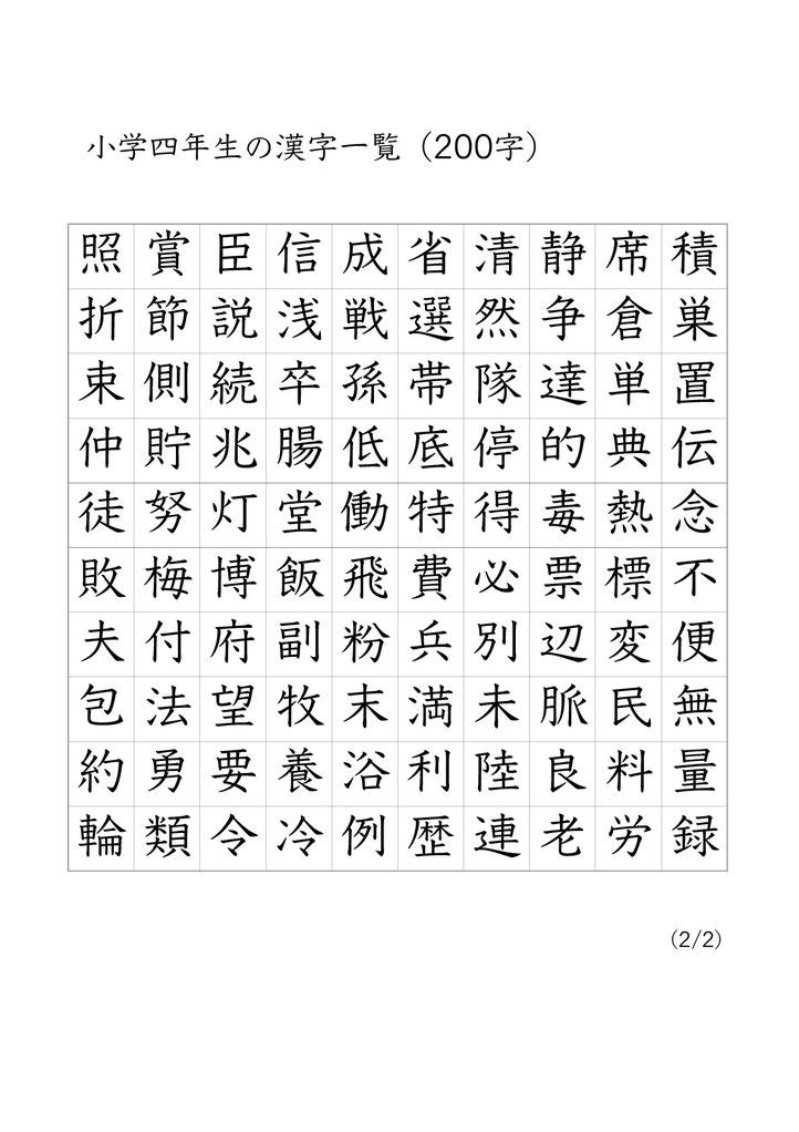 出展・Quelle: http://www.kanji1006.com/ (auf das Bild klicken)