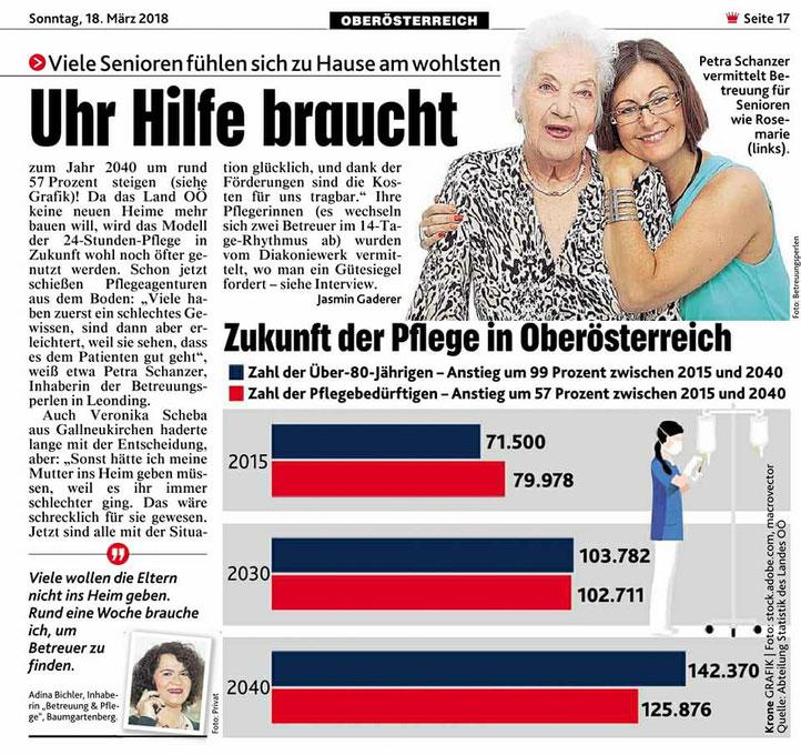 Kronen Zeitung vom 18.3.2018