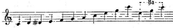 Le k'în, 4. Louis Laloy (1874-1944) : La musique chinoise.  Collection 'Les musiciens célèbres', Henri Laurens, éditeur, Paris, 1903, 128 pages.