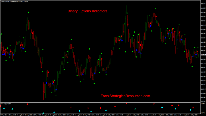 binary options arrow indicator