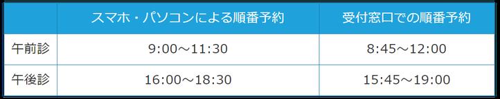 大阪府 堺市 耳鼻科 耳鼻咽喉科 しまだ耳鼻咽喉科 順番予約ができる 予約 できる