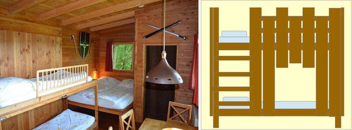 Stockbett und Doppelbett im Baumhaus Burg.