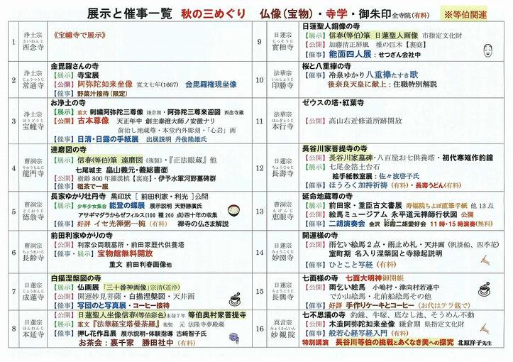 七尾市 山の寺の日2018 展示と催事一覧