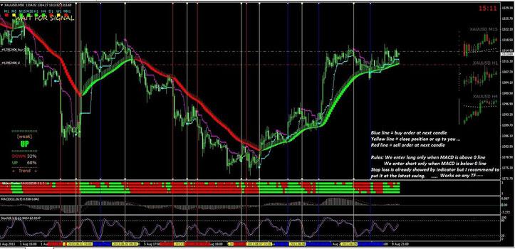 Offline forex trading