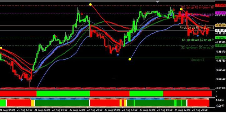 Nova trader forex 100