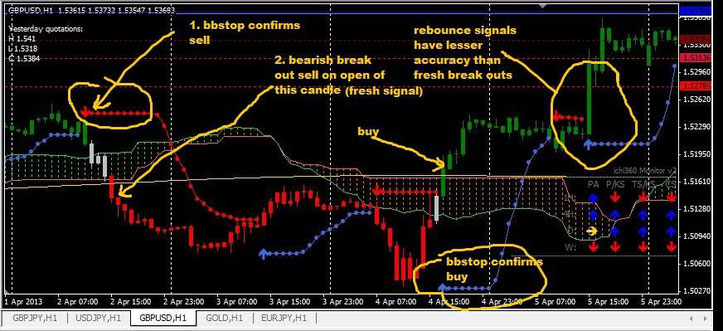 15 minute trading system