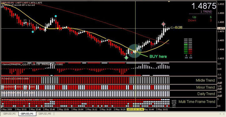 online option trading day forex system