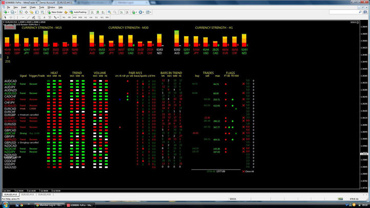 Binary options dashboard