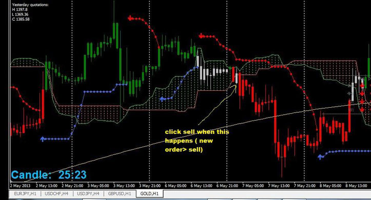 60 min forex signals trading system