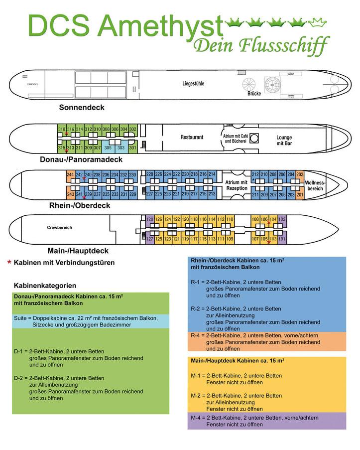 Deckplan DCS Amethyst