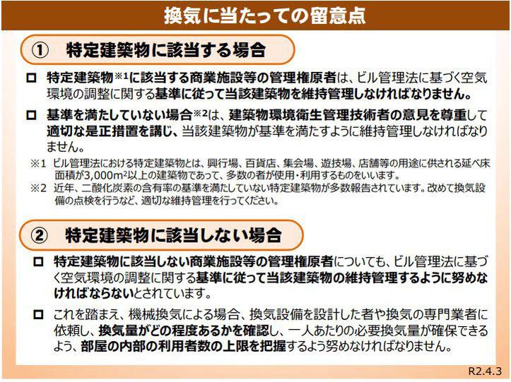 美容室プロロコロナ対策厚生労働省推奨換気方法画像4