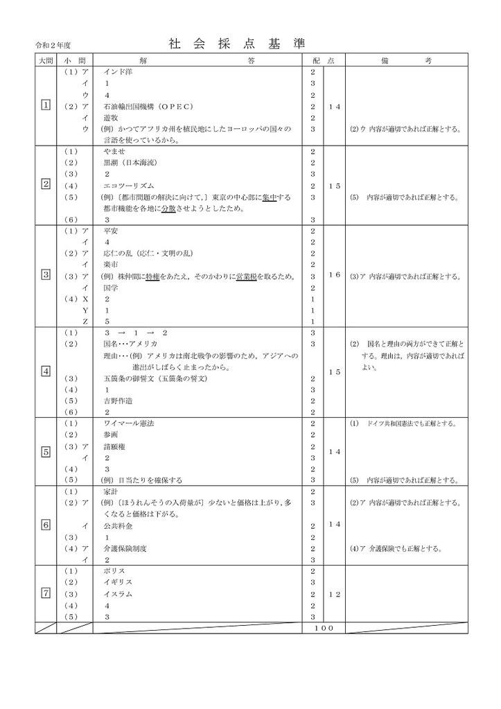 青森県立高校入試学力検査問題・社会解答