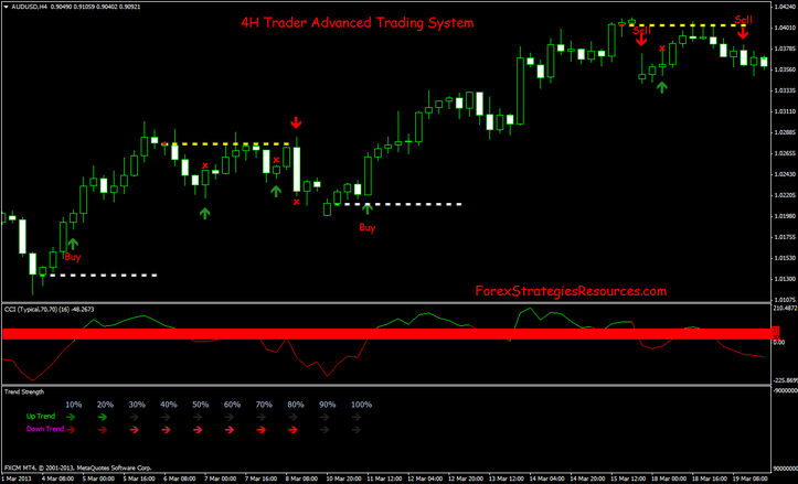 Aa option trading