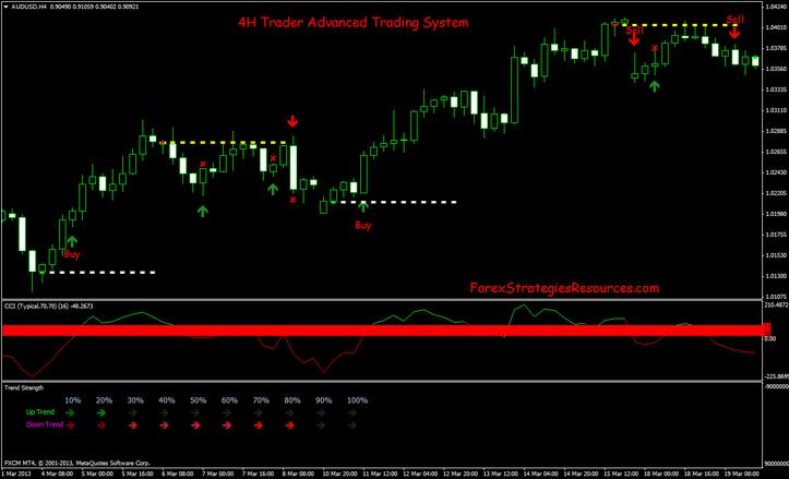Aa option trading