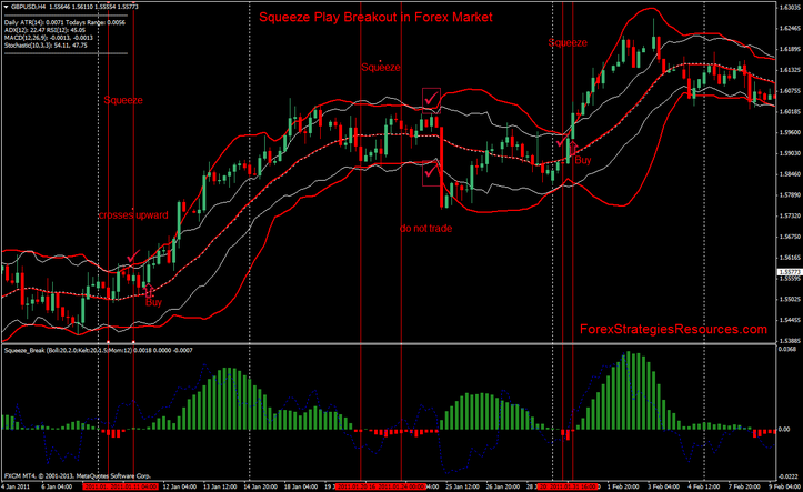 Bollinger bands dailyfx