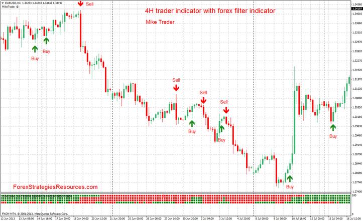 binary options signals scam review francos