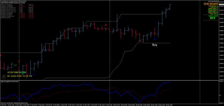 FX Billion Trading System