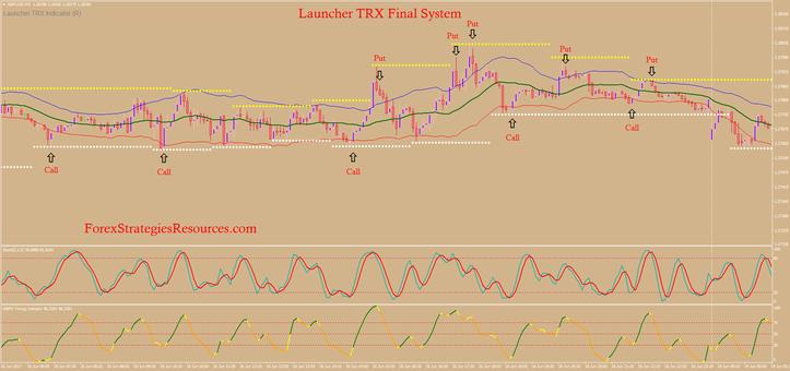 Launcher TRX Final System