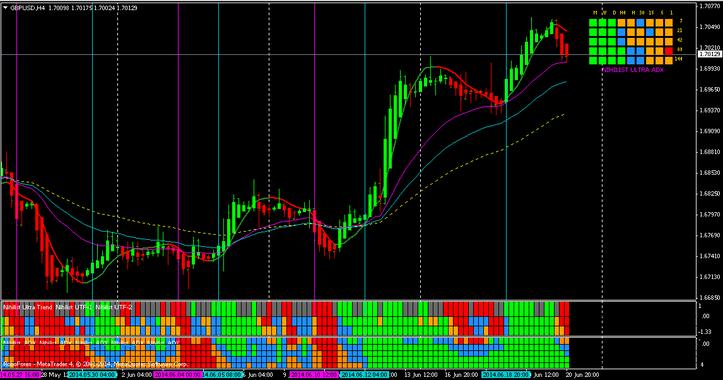 Nihilist trend trading