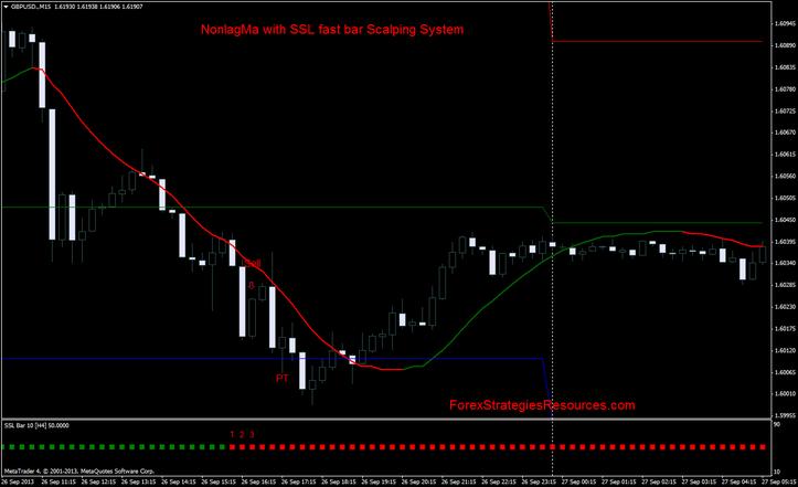 Pa-trade forex ea