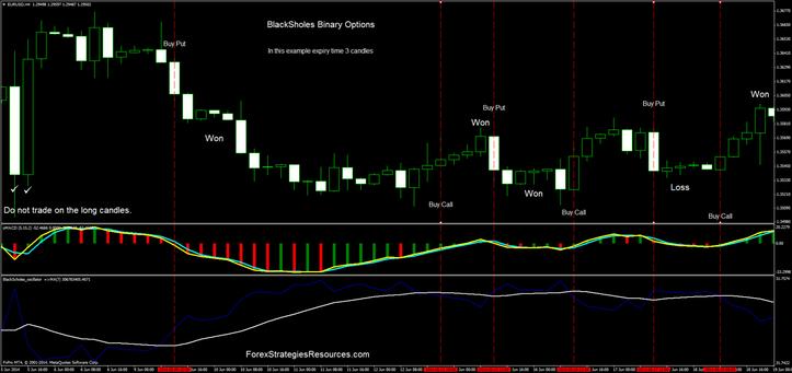 Faunus trading signals