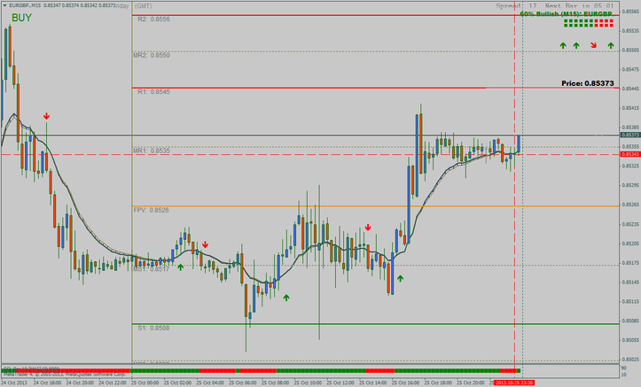 Forex scalping explained