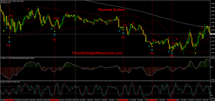 forex option system trading