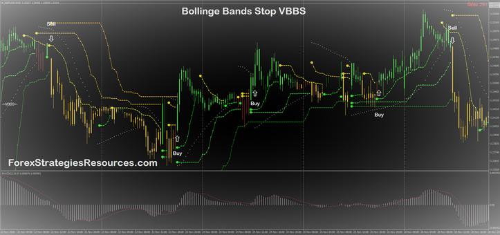 Bollinger bands stop v2 4