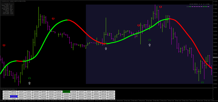 Turbo Scalping Forex Strategy
