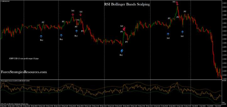 Trading index options bittman