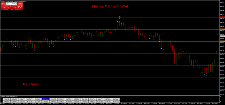 Murrey Math with VSA