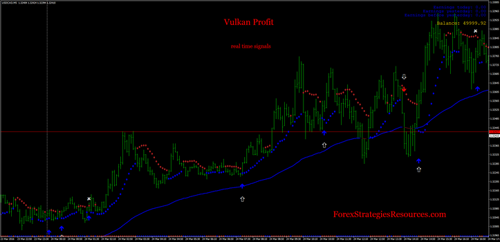 vulkan profit скачать