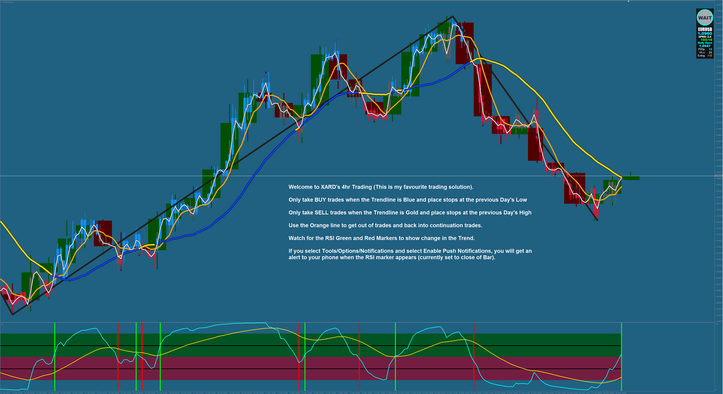 4H Trading by Xard777 in action.