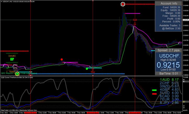 Fx green dragon trading system