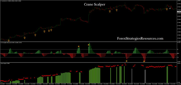 Crane Scalper