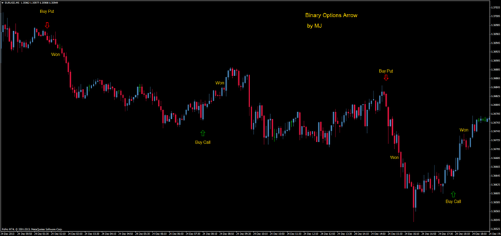 Binary Options Arrow